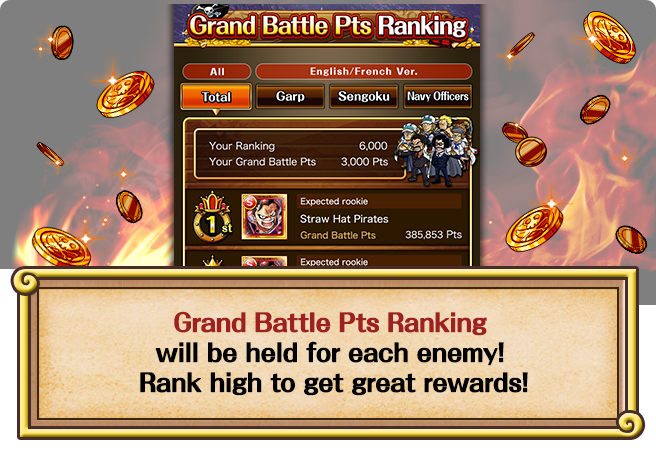Grand Battle Pts Ranking will be held for each enemy! Rank high to get great rewards!
